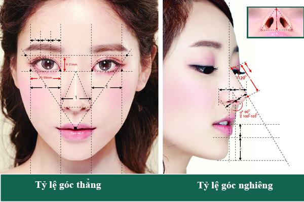 """Nâng mũi Model 3D - Công thức """"chuẩn"""" cho dáng mũi đẹp mọi góc nhìn"""