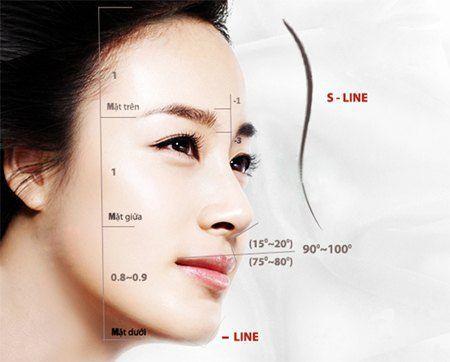 3 Phương pháp sửa mũi hếch Hiệu quả, An toàn và Đẹp Tự Nhiên - Hình 4