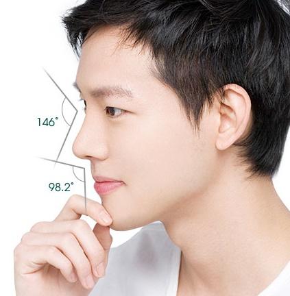 Nam giới có nên nâng mũi? Làm thế nào để mũi Nam tính nhất? Hình 3