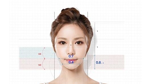 Sửa mũi có ảnh hưởng đến tướng số? Dư luận nói gì về điều này? - Ảnh 3