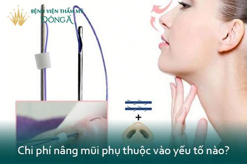 Nâng mũi không phẫu thuật giá bao nhiêu tiền? 2 Kỹ thuật An Toàn nhất - Hình 2