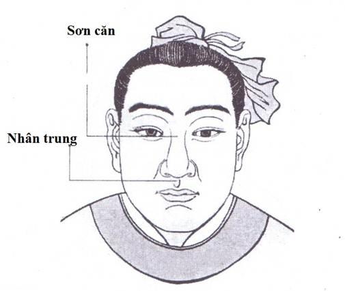 4 Tướng mũi đàn ông phổ biến và tính cách Ẩn Giấu đằng sau nó - Ảnh 2